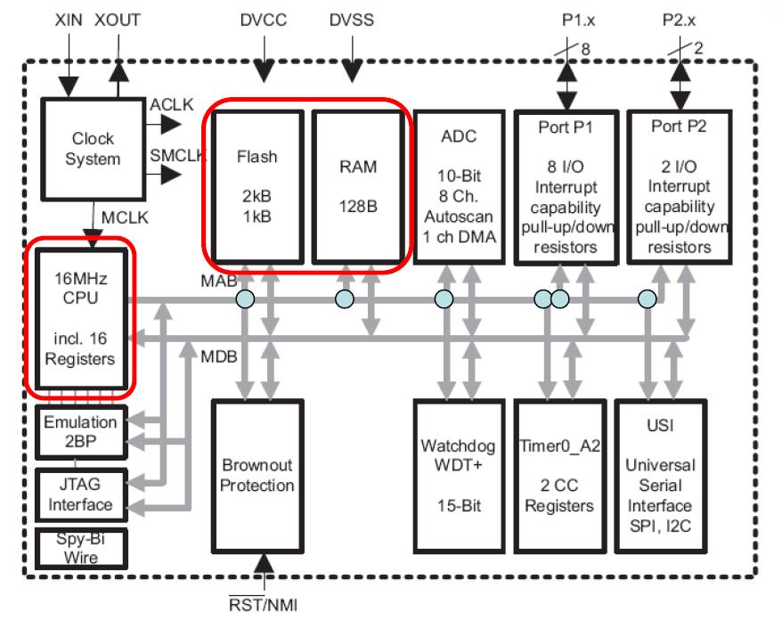 Mikropočítačové systémy (Mikroprocesorová technika)